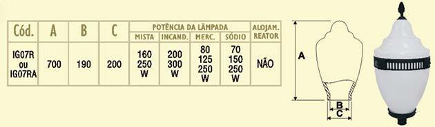 Globo Republicano Grande