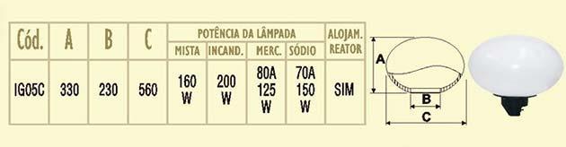 Globo Modelo OVNI