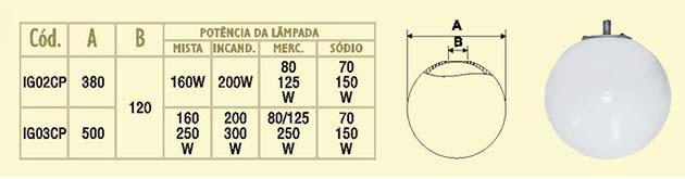 Globo Esférico Pendente